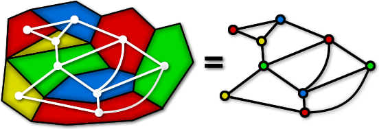 Graph theory on dual graph, perfect graph, planar graph, fractional coloring, greedy coloring, edge coloring, world map, 20 x 30 color us map, path coloring, star coloring, 4 miles map, harmonious coloring, strong coloring, lattice graph, non-color usa map, graphic design map, five color theorem, 4 line map, pigeonhole principle, graph coloring, exact coloring, chromatic polynomial, acyclic coloring, complete coloring,